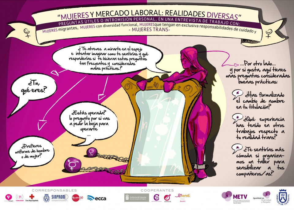 Mujeres Transexuales